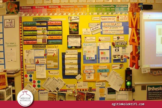 Araştırmalar, sınıf tasarımıyla öğrencinin dikkat, bellek, konsantrasyon becerileri arasındaki bağı kanıtlıyor.